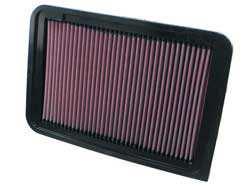 Les filtres à air de remplacement pour Toyota Camry